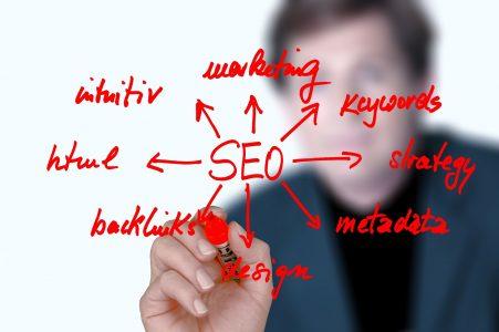 Foto Online Marketing Pixabay