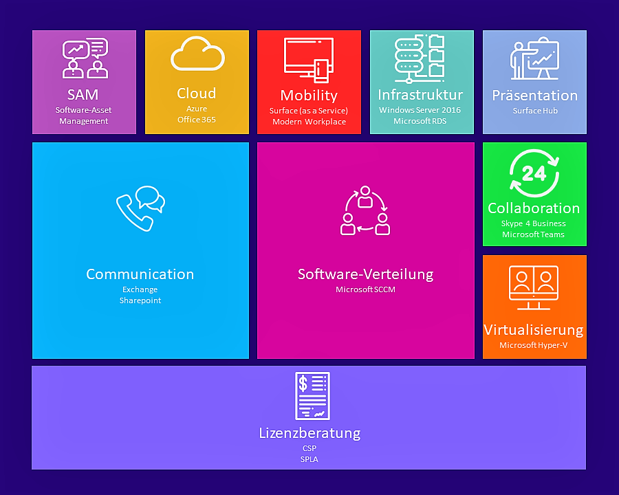 Microsoft Portfolio kiwiko